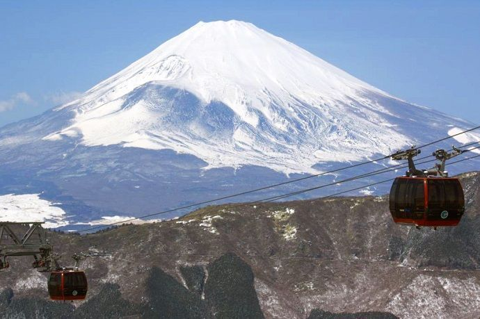 Comprar el pase Hakone Free Pass