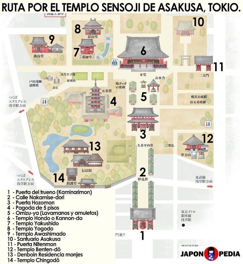 Mapa del Templo Sensoji. Tokio.