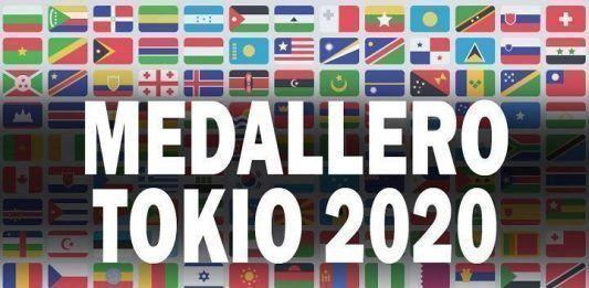 Resultado Medallas Olímpicas de Tokio 2020