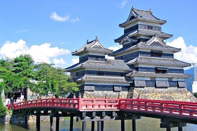 Visita al castillo de Matsumoto